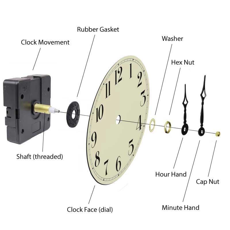 Picture 1 Clock Spare Parts